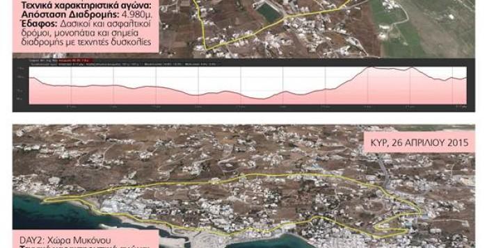 Οι χάρτες της διαδρομής για το διήμερο ποδηλασίας