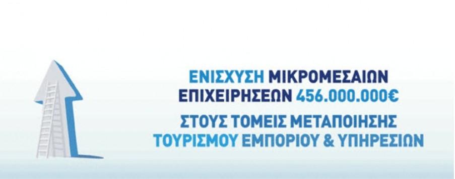 Παράταση προθεσμίας για το πρόγραμμα Ενίσχυση ΜμΕ στους τομείς Μεταποίησης, Τουρισμού, Εμπορίου, Υπηρεσιών