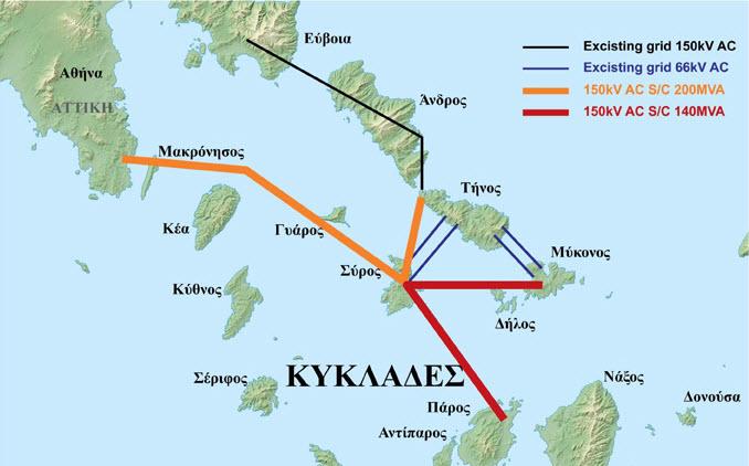 Τροποποιημένη η μελέτη ηλεκτρικής διασύνδεσης των νησιών, υποστηρίζει ο κ. Μπάϊλας