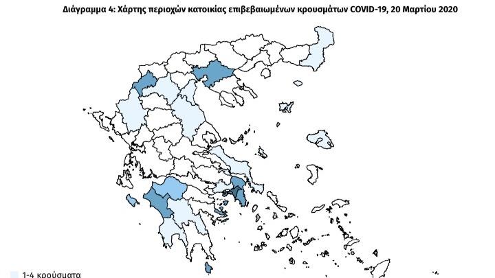 Η εικόνα της επιδημίας του κορονοϊού από τον ΕΟΔΥ