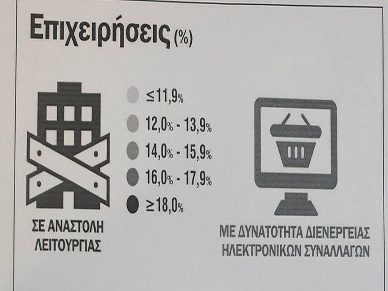 Σε αναστολή λειτουργίας 16.929 επιχειρήσεις και 87.721 εργαζόμενοι σε αναστολή εργασίας στο Νότιο Αιγαίο