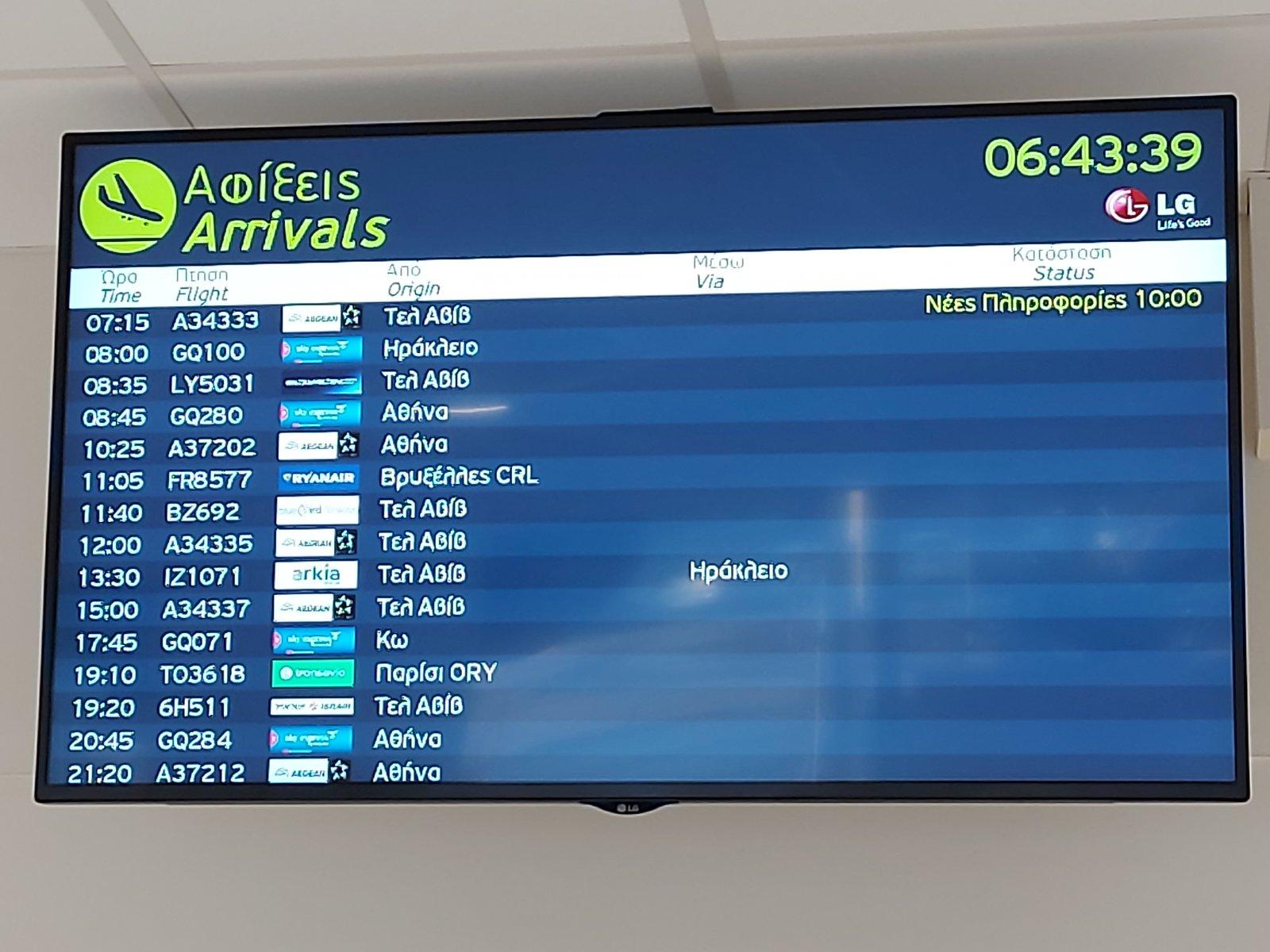 Αφίξεις 15 διεθνών πτήσεων με το «καλημέρα» στο άνοιγμα του τουρισμού για το Ν. Αιγαίο